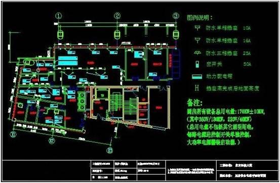 厨房电路布置图
